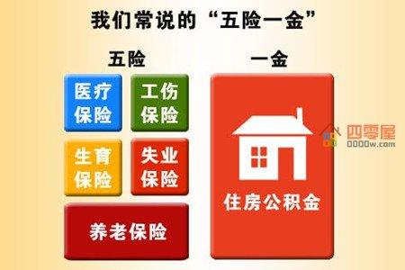 五险是哪五种保险「详细介绍」第1张图